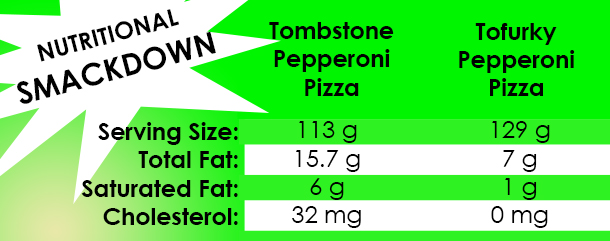 frozen-pizza-nutritional-info