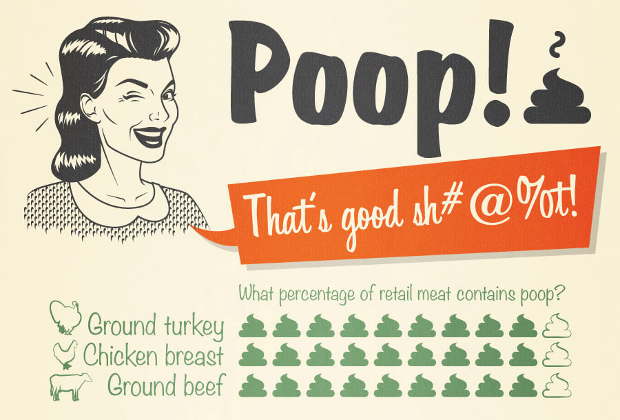 poop meat infographic